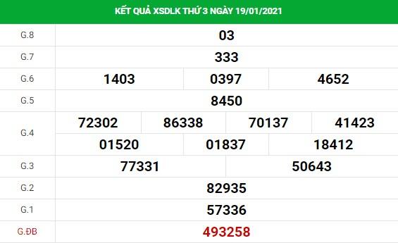 Dự đoán kết quả XS Daklak Vip ngày 26/01/2021