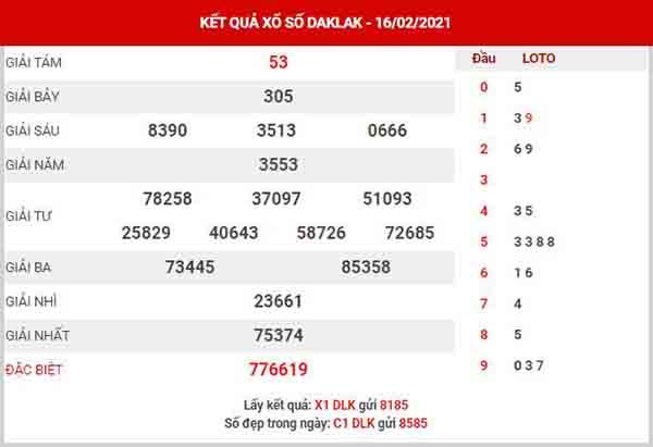 Dự đoán XSDLK ngày 23/2/2021