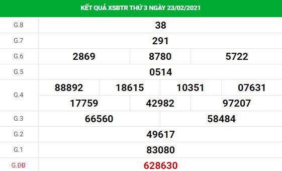 Dự đoán xổ số Bến Tre 2/3/2021 hôm nay thứ 3
