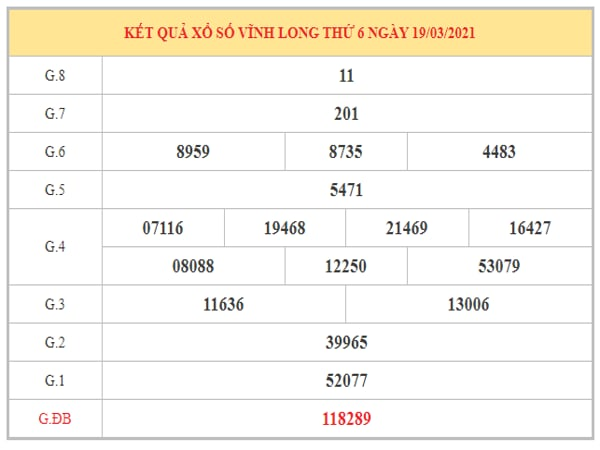 Dự đoán XSVL ngày 26/3/2021 dựa trên kết quả kì trước