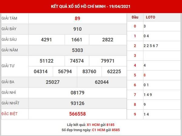Dự đoán xổ số Hồ Chí Minh thứ 7 ngày 24/4/2021