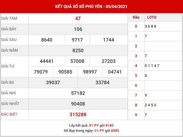 Dự đoán kết quả SX Phú Yên thứ 2 ngày 12/4/2021