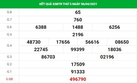 Dự đoán kết quả XS Bến Tre Vip ngày 13/04/2021