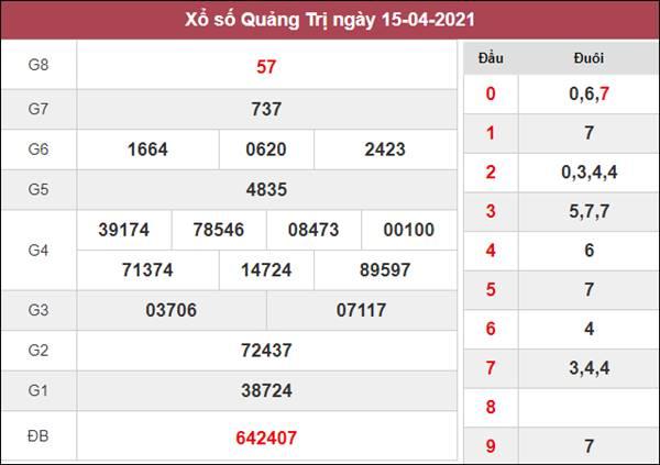 Dự đoán XSQT 22/4/2021 chốt đầu đuôi giải đặc biệt thứ 5