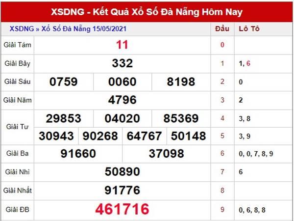 Dự đoán kết quả XSDNG thứ 4 ngày 19/5/2021