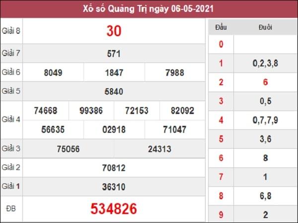 Phân tích XSQT 13/5/2021