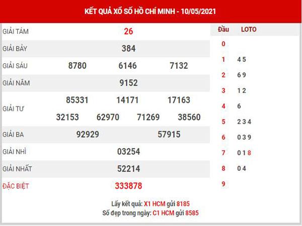 Dự đoán XSHCM ngày 15/5/2021 - Dự đoán KQ Hồ Chí Minh thứ 7 chuẩn xác