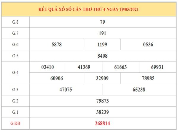 Dự đoán XSCT ngày 26/5/2021 dựa trên kết quả kì trước