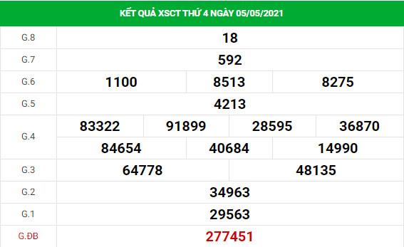 Dự đoán xổ số Cần Thơ 12/5/2021 hôm nay thứ 4 chính xác