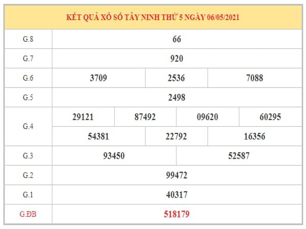 Dự đoán XSTN ngày 13/5/2021 dựa trên kết quả kì trước