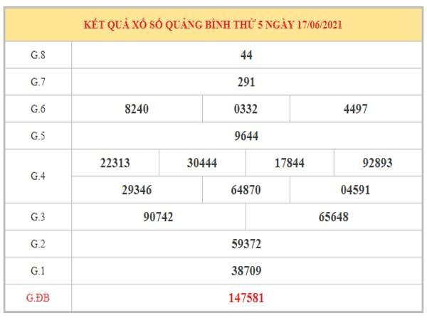 Dự đoán XSQB ngày 24/6/2021 dựa trên kết quả kì trước