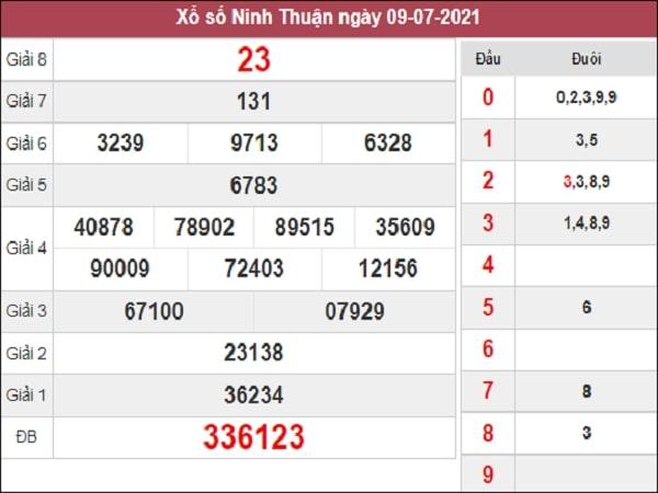 Dự đoán xổ số Ninh Thuận 16/7/2021