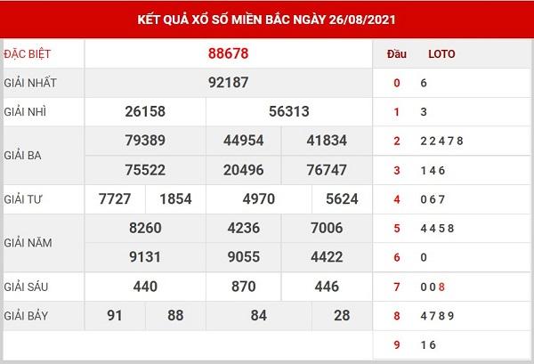 Dự đoán XSMB ngày 27/8/2021 dựa trên kết quả kì trước