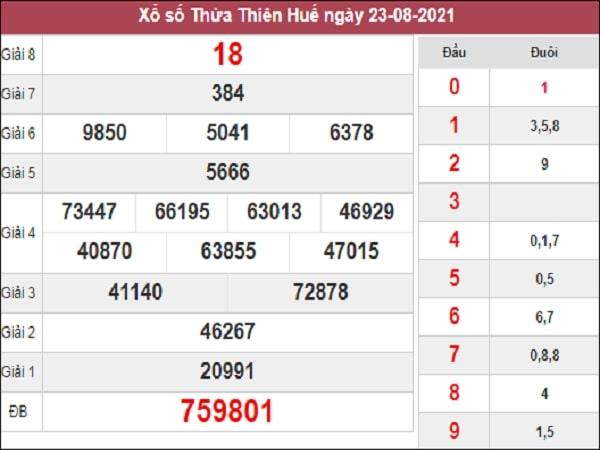 Dự đoán xổ số Thừa Thiên Huế  30/8/2021
