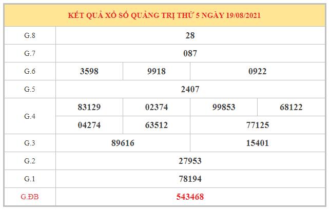 Dự đoán XSQT ngày 26/8/2021 dựa trên kết quả kì trước