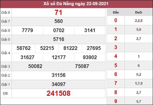 Dự đoán xổ số Đà Nẵng ngày 25/9/2021 dựa trên kết quả kì trước