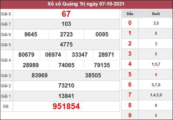 Dự đoán XSQT 14/10/2021 chốt KQXS Quảng Trị thứ 5